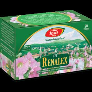 renalex u74